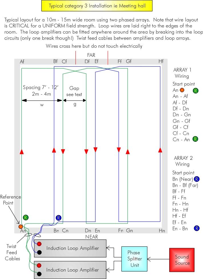 basic wiring diagram practice audio induction loop theory  audio induction loop theory