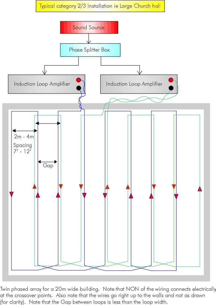 Loop Wiring Diagram : Induction loop wiring diagram images